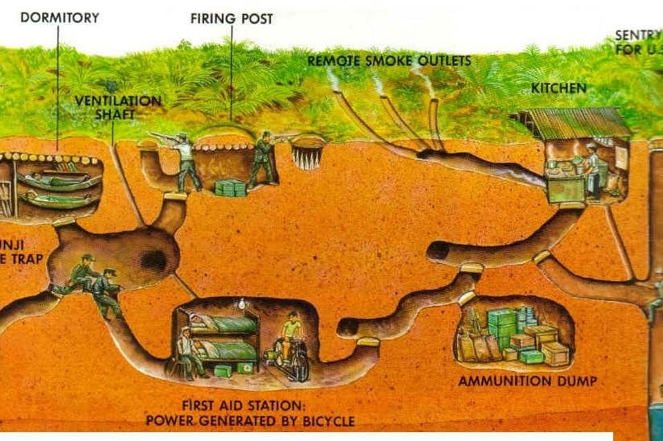 تونل کوچی سایگون ویتنام