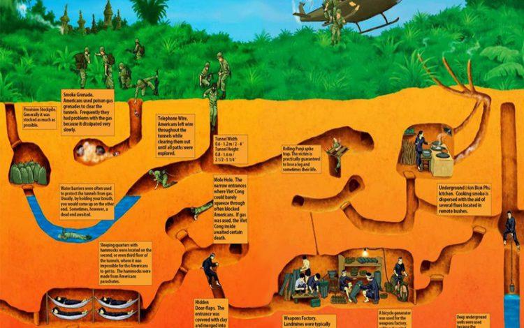 Photo of تونل های کوچی سایگون ویتنام ارگ اسرار آمیز زیر زمینی ویت کنگ ها