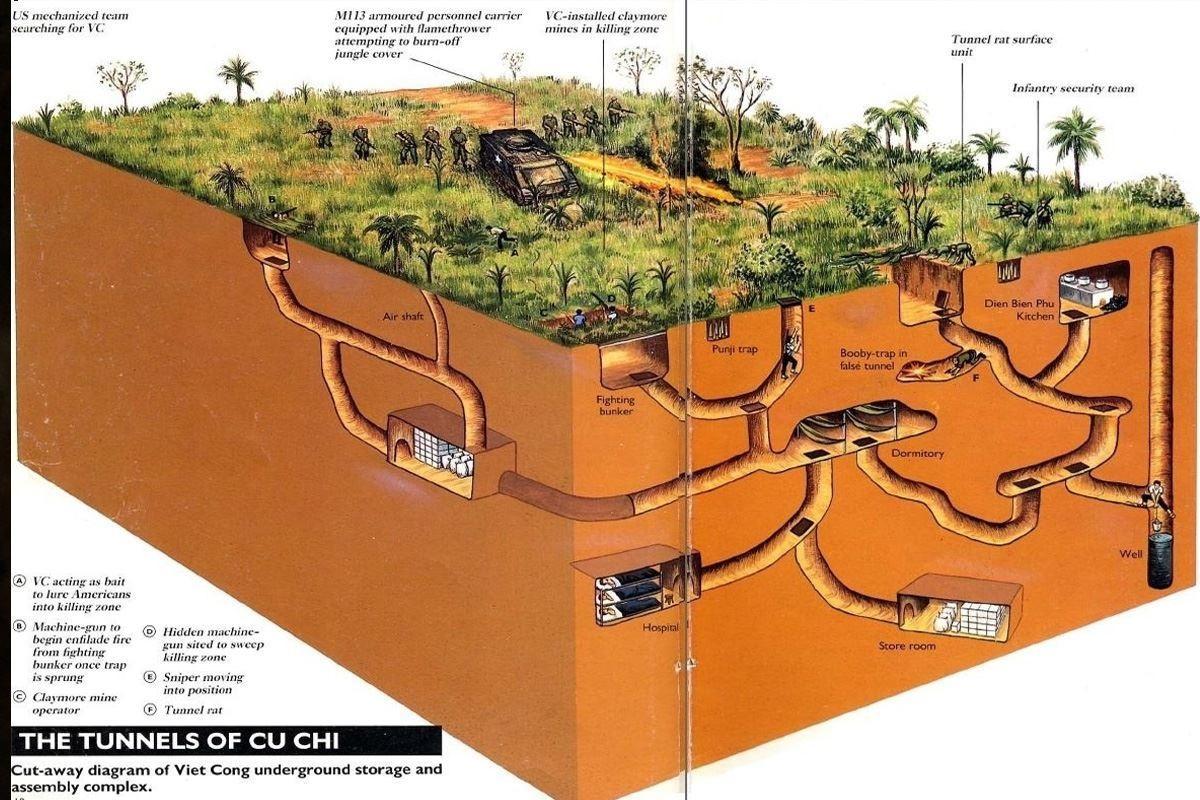 تونل کوچی هوشی مین ویتنام